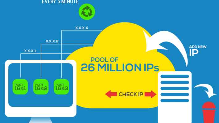 Datacentre vs Residential IP Proxies: Your Complete Guide