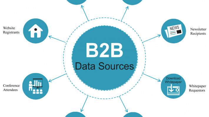 How to Generate More Leads From Your B2B Data