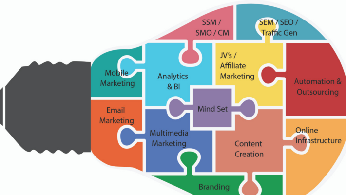 How an Inbound Marketing Agency Can Use B2B Data Lists